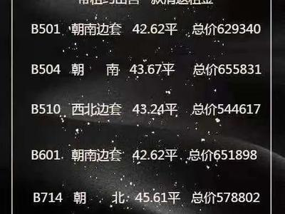 缇香广场精装现房5楼,43平45万, 家具家电全配,投资首选即买即租,带租约出售