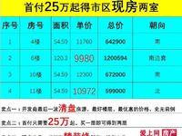 天和公馆商铺22平34万;带租出售,买入即收租,首付10万起